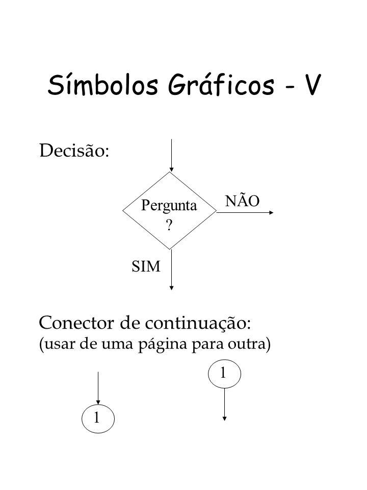 Símbolos Gráficos - V Decisão: Conector de continuação: NÃO Pergunta