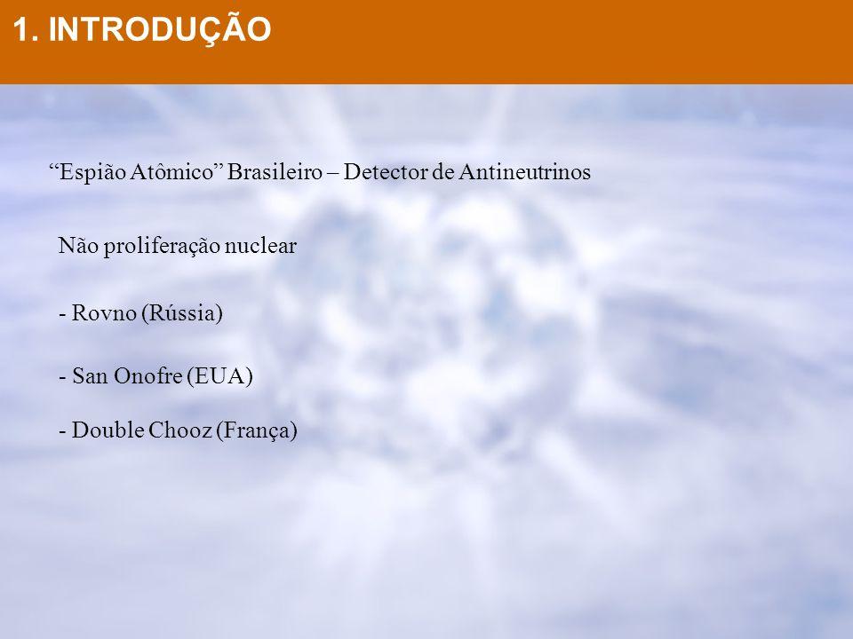 1. INTRODUÇÃO Espião Atômico Brasileiro – Detector de Antineutrinos