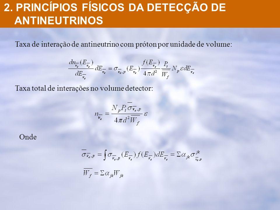2. PRINCÍPIOS FÍSICOS DA DETECÇÃO DE ANTINEUTRINOS