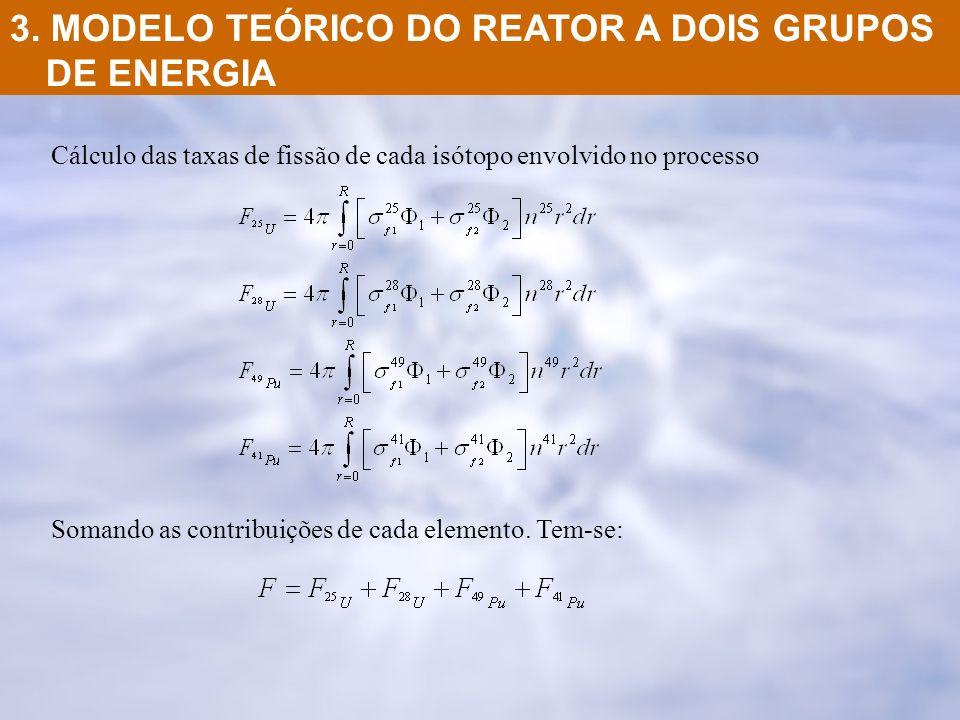 3. MODELO TEÓRICO DO REATOR A DOIS GRUPOS DE ENERGIA