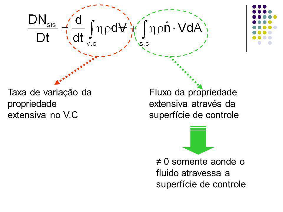 Taxa de variação da propriedade extensiva no V.C
