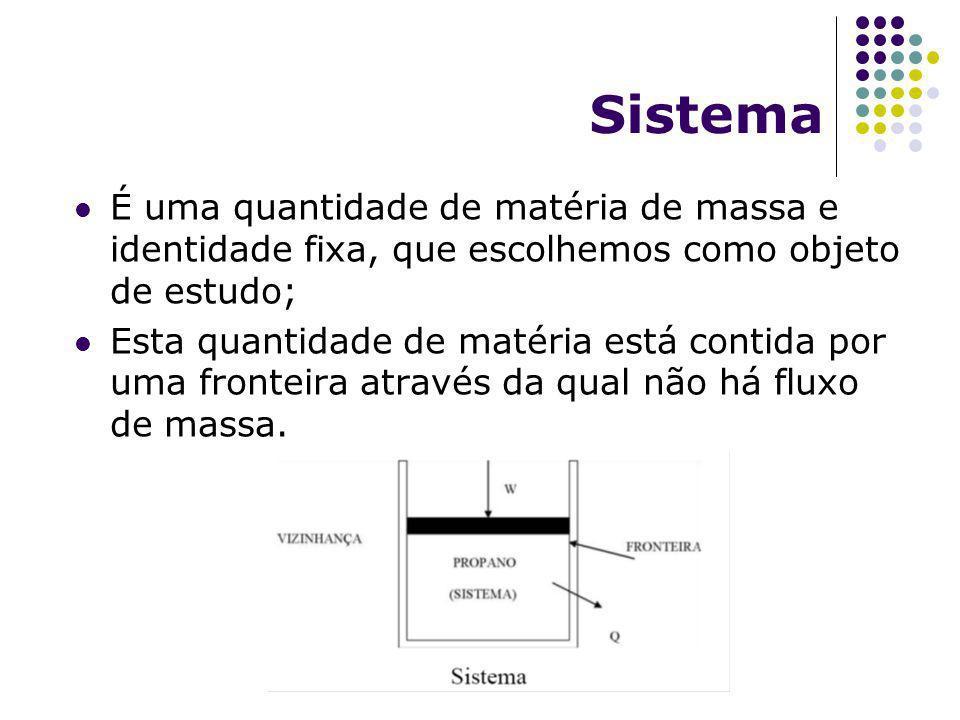 Sistema É uma quantidade de matéria de massa e identidade fixa, que escolhemos como objeto de estudo;