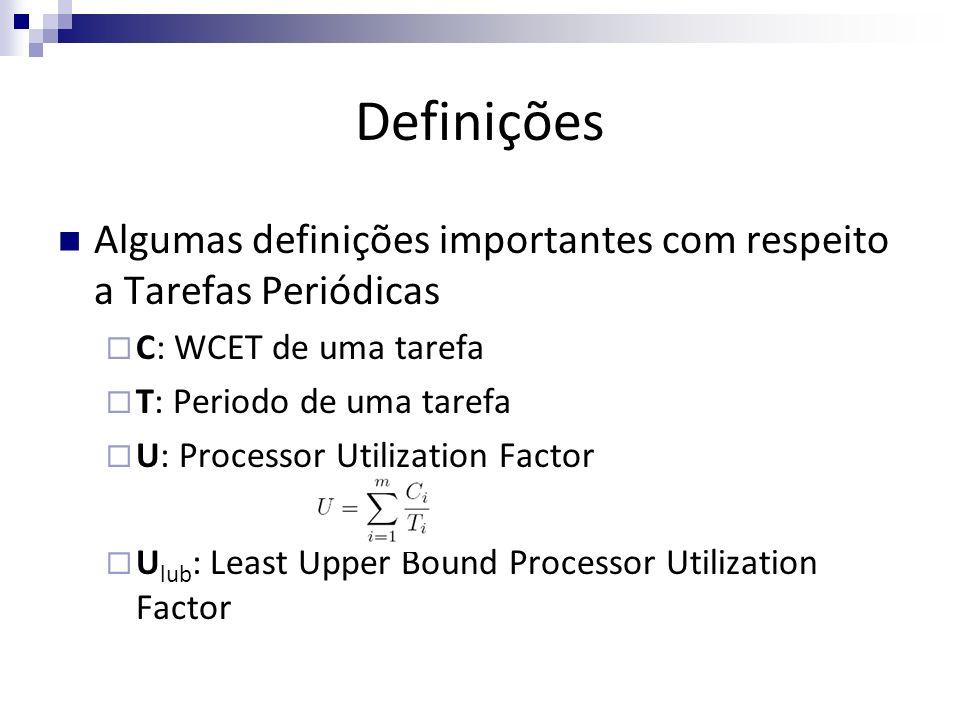 Definições Algumas definições importantes com respeito a Tarefas Periódicas. C: WCET de uma tarefa.