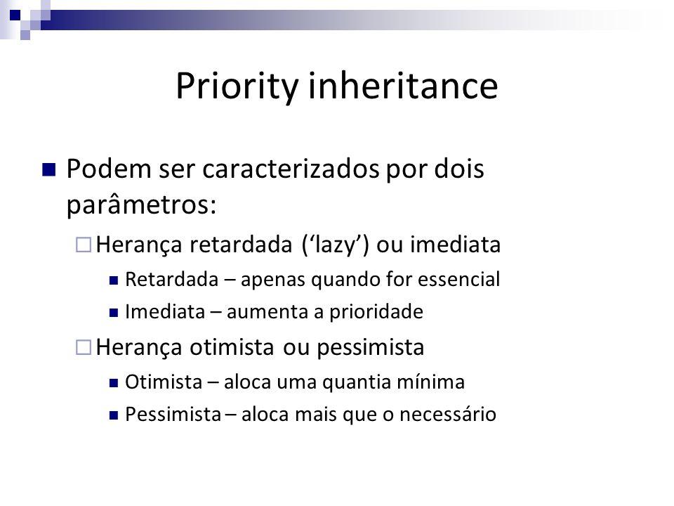 Priority inheritance Podem ser caracterizados por dois parâmetros: