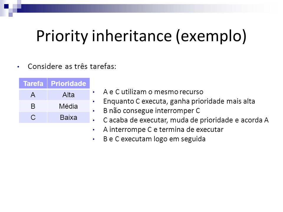 Priority inheritance (exemplo)