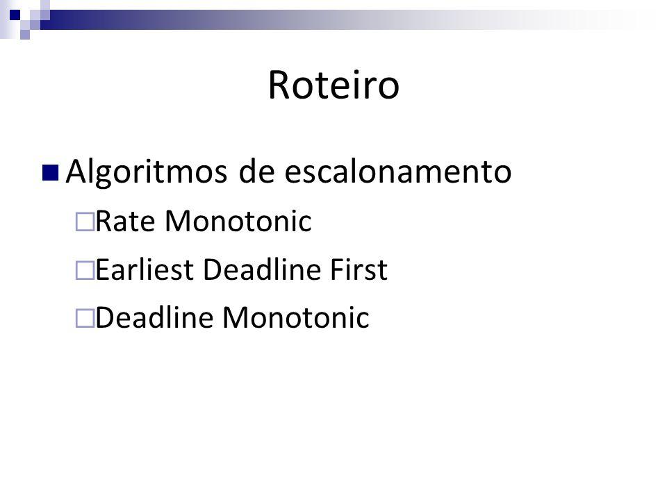 Roteiro Algoritmos de escalonamento Rate Monotonic
