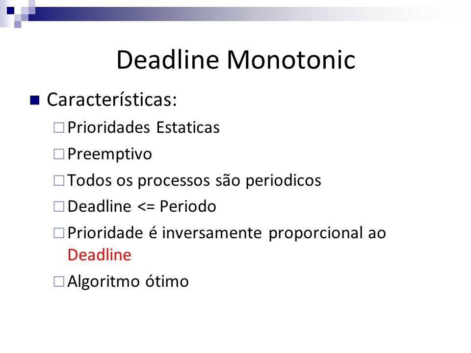 Deadline Monotonic Características: Prioridades Estaticas Preemptivo