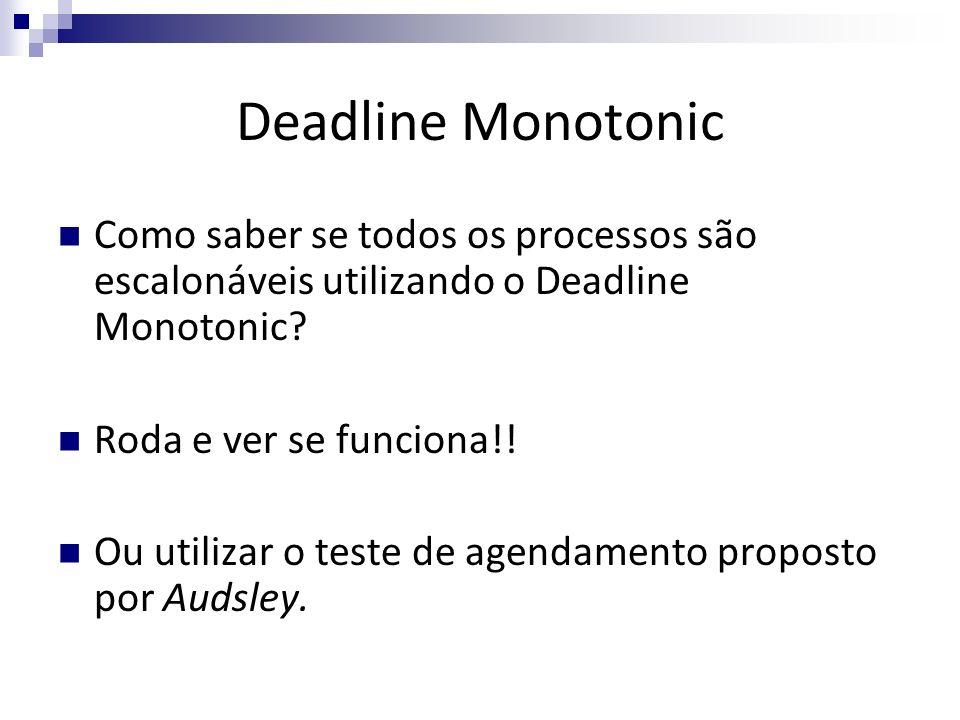Deadline Monotonic Como saber se todos os processos são escalonáveis utilizando o Deadline Monotonic