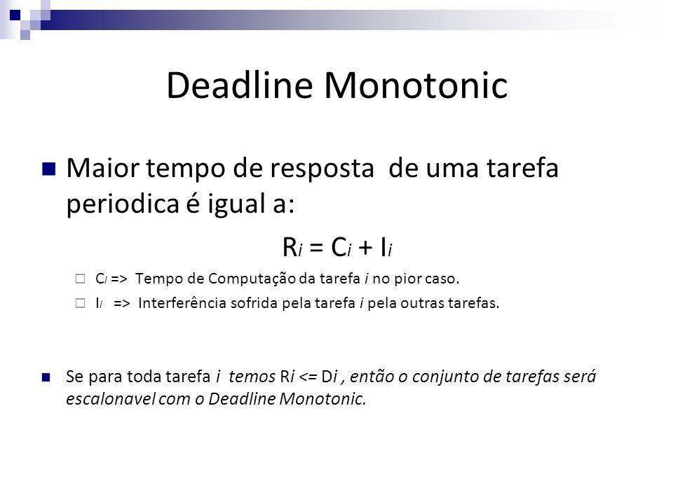 Deadline Monotonic Maior tempo de resposta de uma tarefa periodica é igual a: Ri = Ci + Ii. Ci => Tempo de Computação da tarefa i no pior caso.
