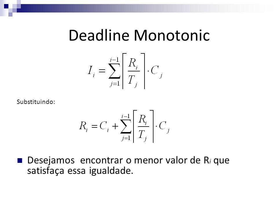 Deadline Monotonic Substituindo: Desejamos encontrar o menor valor de Ri que satisfaça essa igualdade.