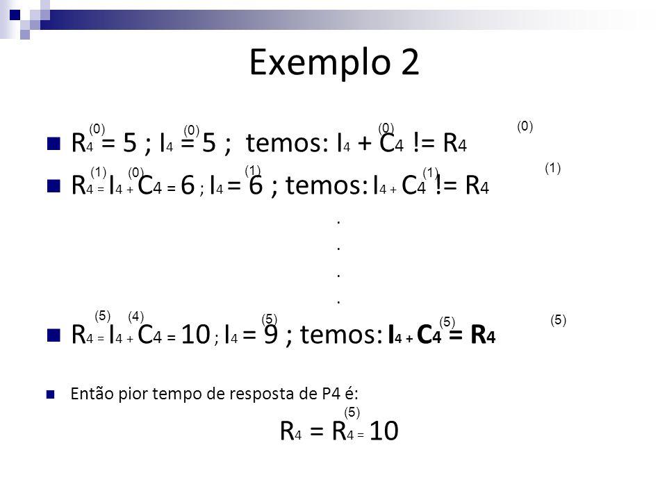 Exemplo 2 R4 = 5 ; I4 = 5 ; temos: I4 + C4 != R4