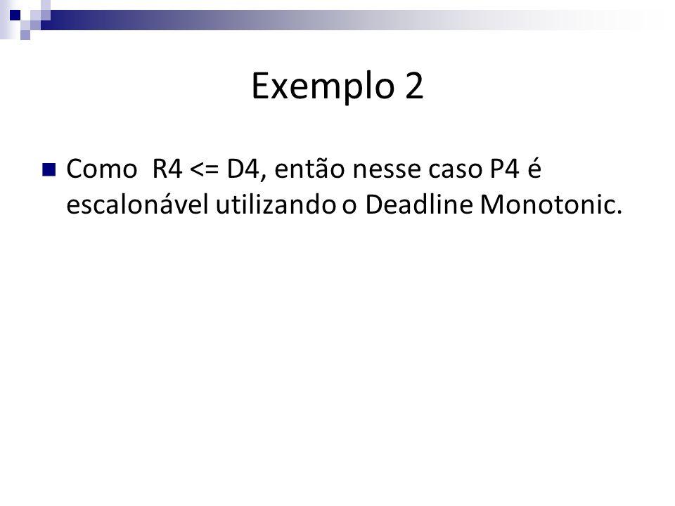 Exemplo 2 Como R4 <= D4, então nesse caso P4 é escalonável utilizando o Deadline Monotonic.