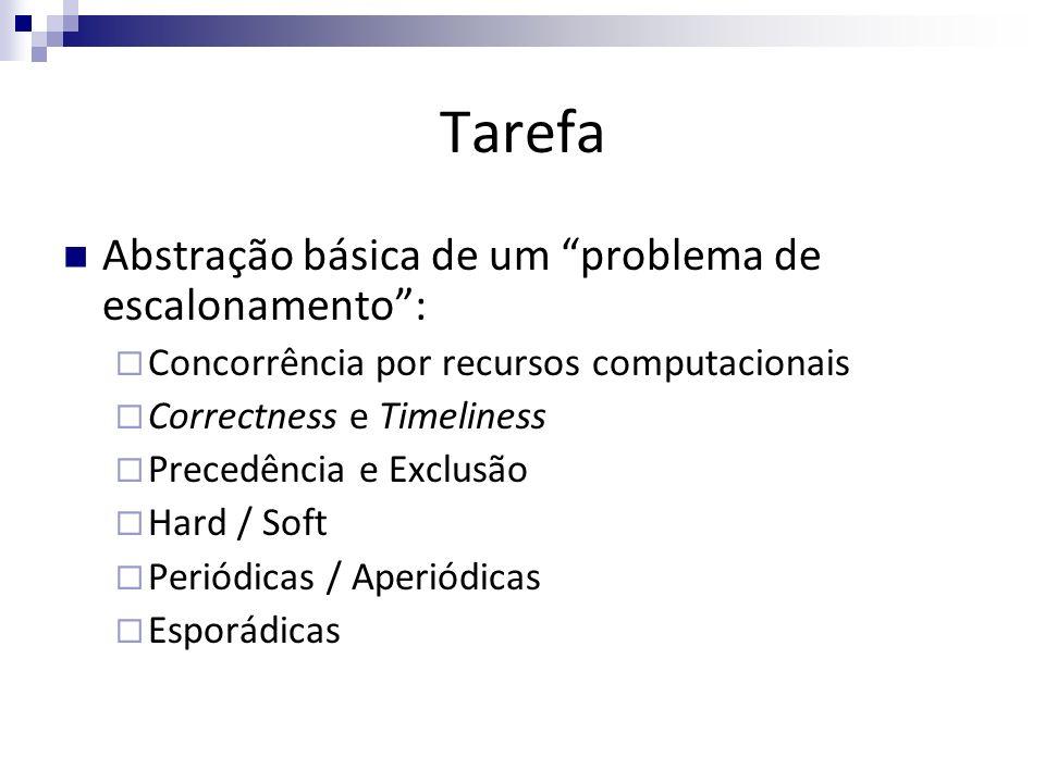 Tarefa Abstração básica de um problema de escalonamento :