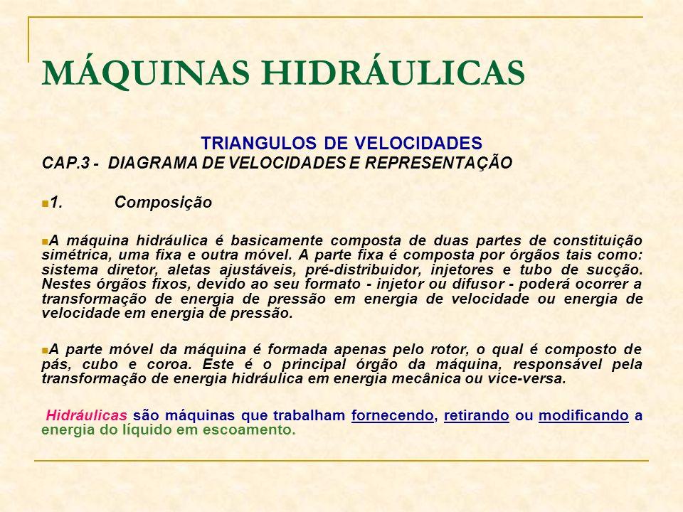 TRIANGULOS DE VELOCIDADES