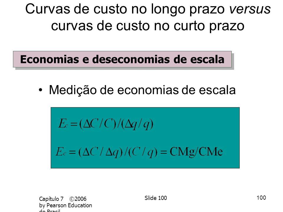 Curvas de custo no longo prazo versus curvas de custo no curto prazo