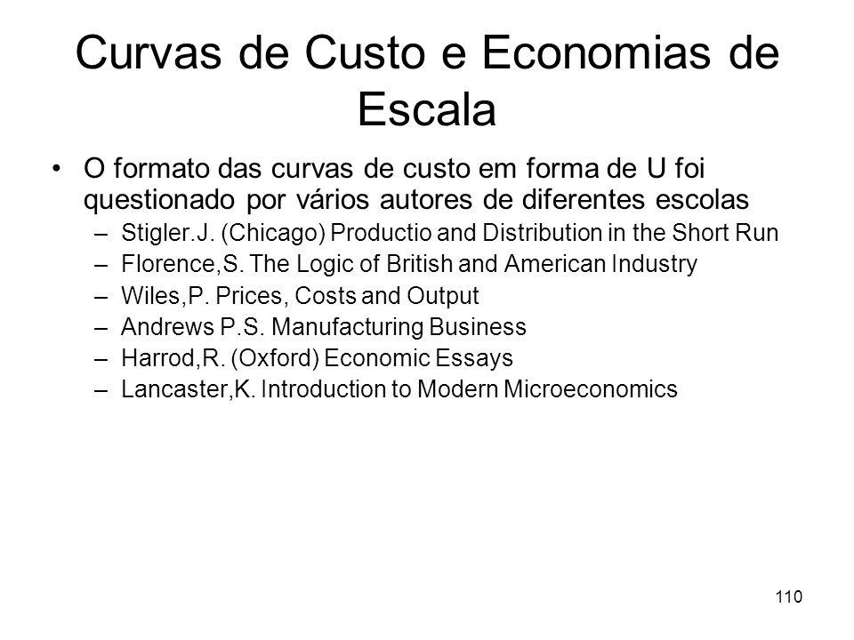 Curvas de Custo e Economias de Escala