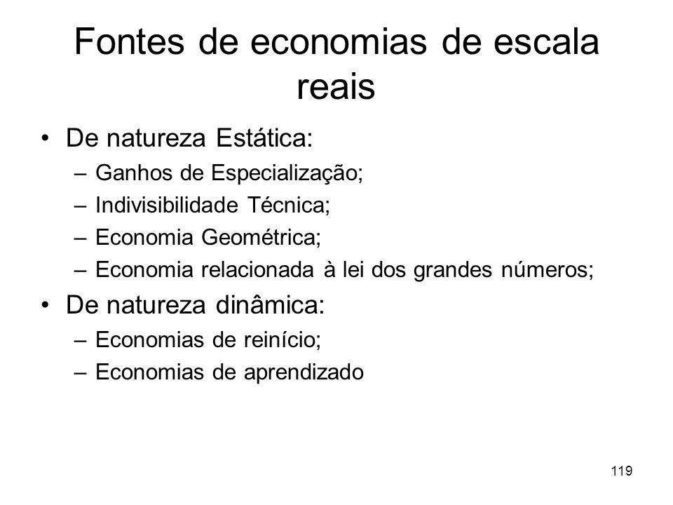 Fontes de economias de escala reais