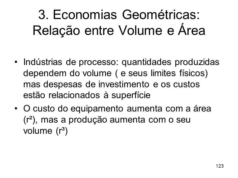 3. Economias Geométricas: Relação entre Volume e Área