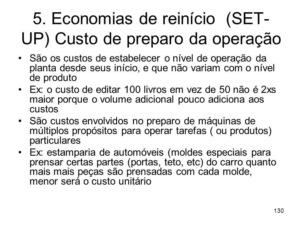5. Economias de reinício (SET-UP) Custo de preparo da operação