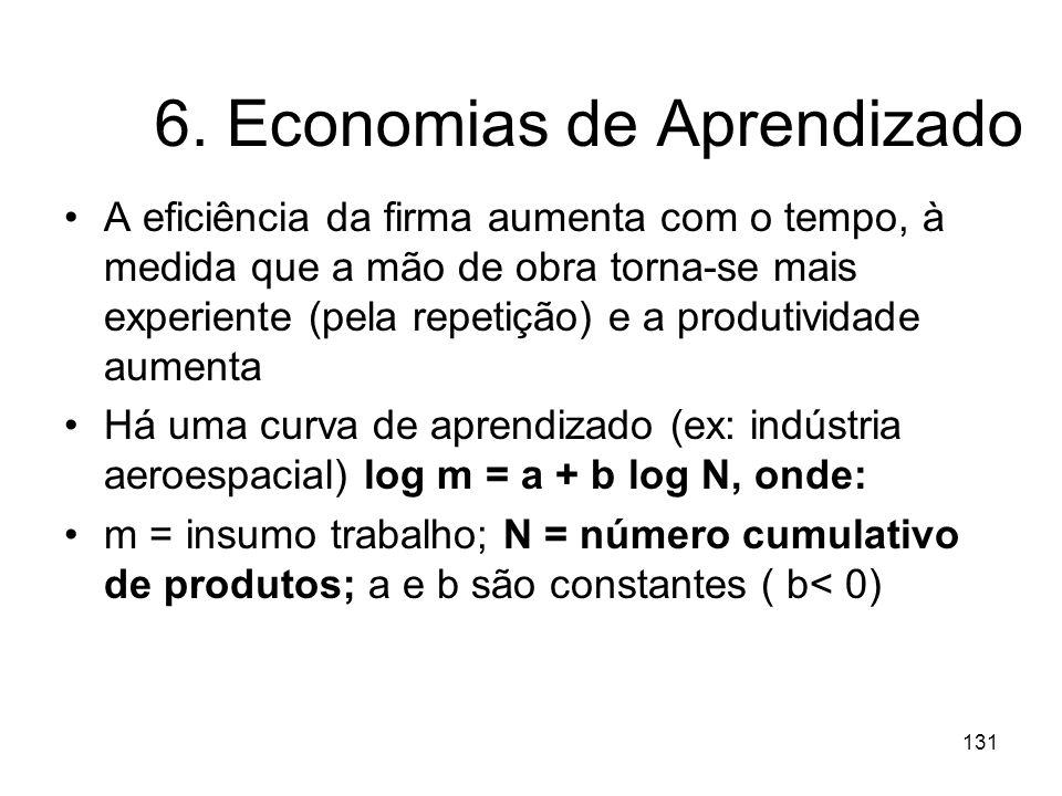 6. Economias de Aprendizado