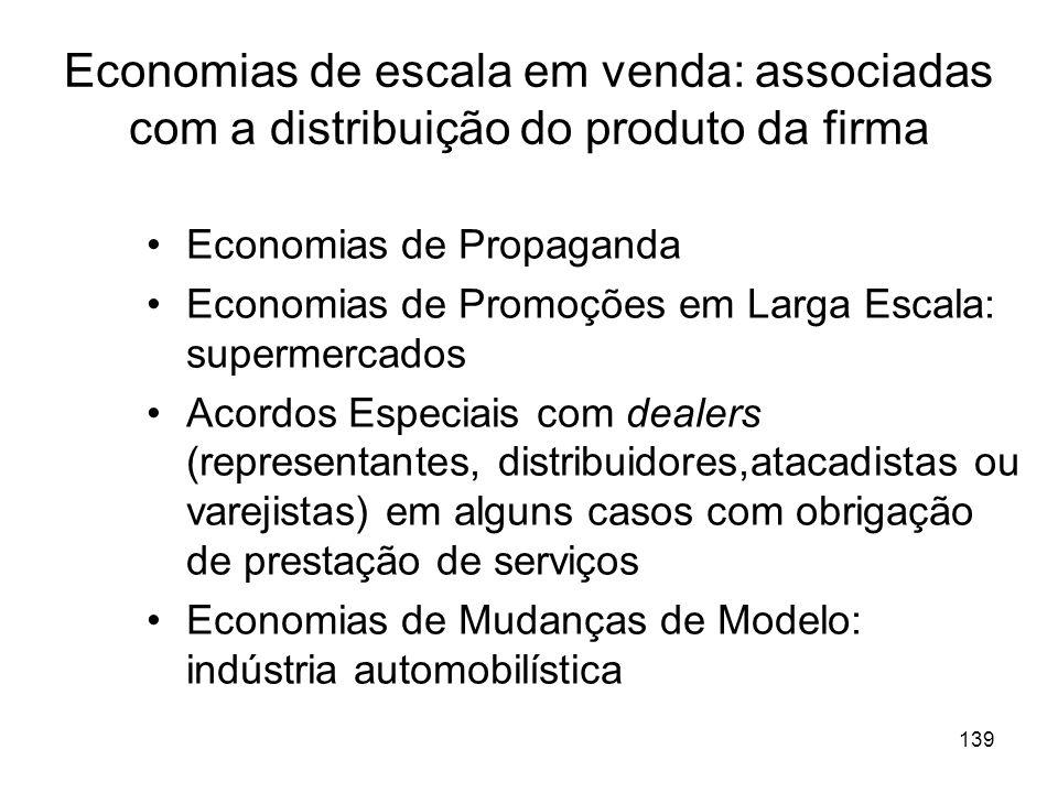 Economias de escala em venda: associadas com a distribuição do produto da firma