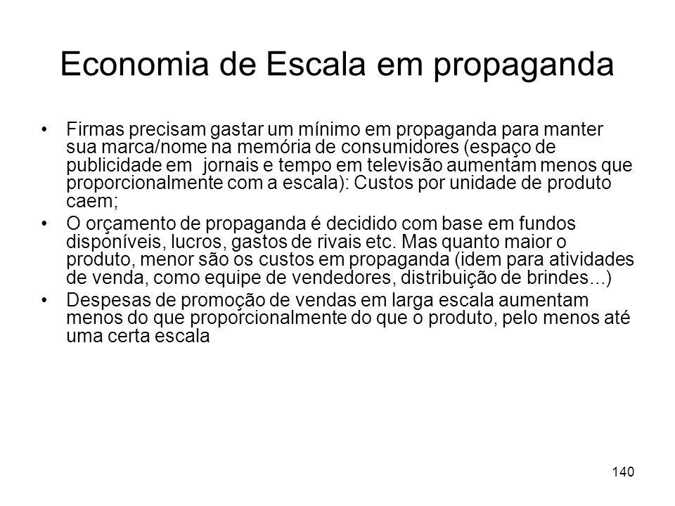 Economia de Escala em propaganda