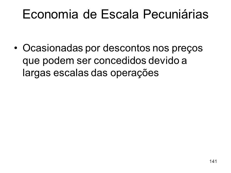 Economia de Escala Pecuniárias