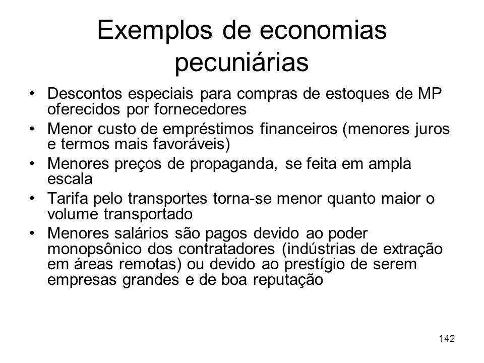 Exemplos de economias pecuniárias