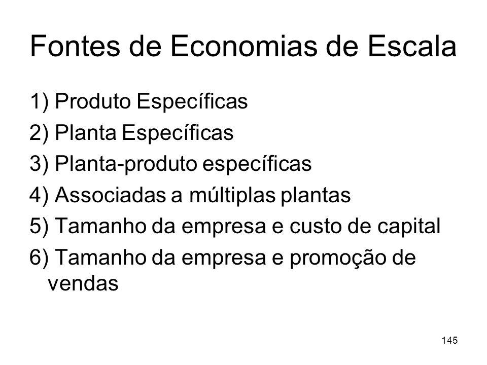 Fontes de Economias de Escala