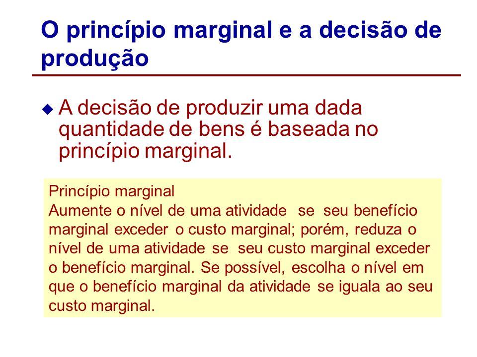 O princípio marginal e a decisão de produção