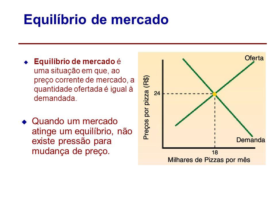 Equilíbrio de mercado Equilíbrio de mercado é uma situação em que, ao preço corrente de mercado, a quantidade ofertada é igual à demandada.