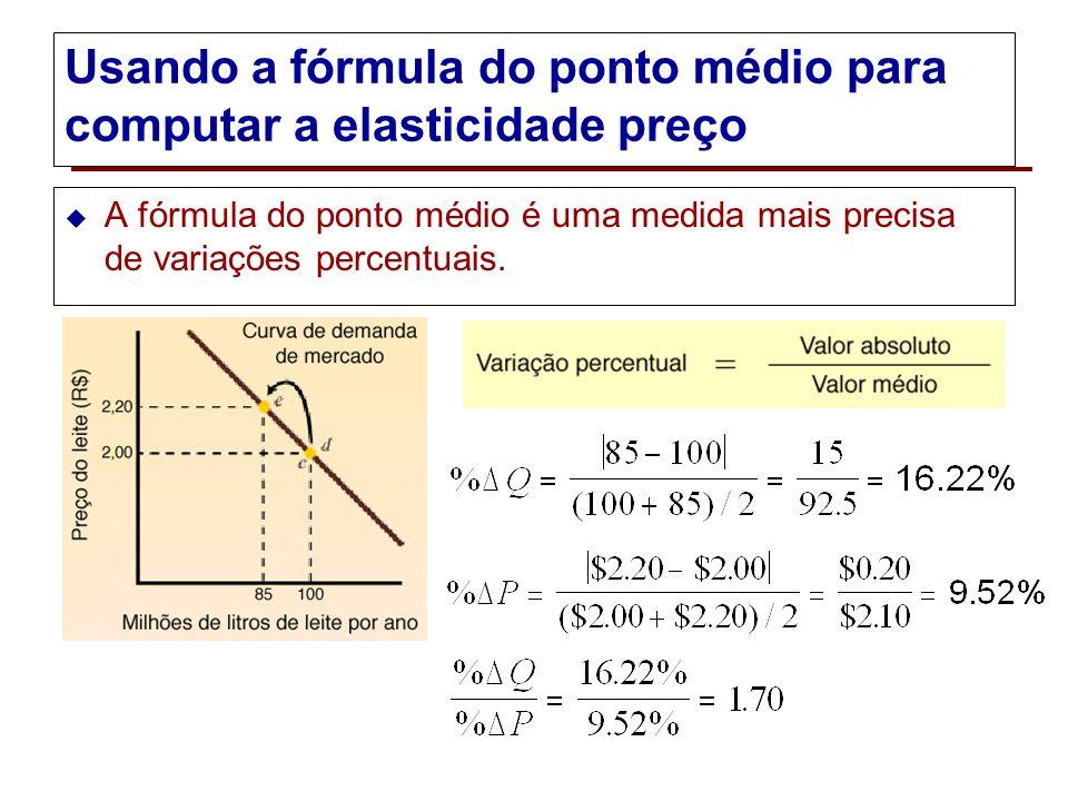 Usando a fórmula do ponto médio para computar a elasticidade preço