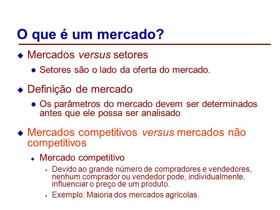 O que é um mercado Mercados versus setores Definição de mercado