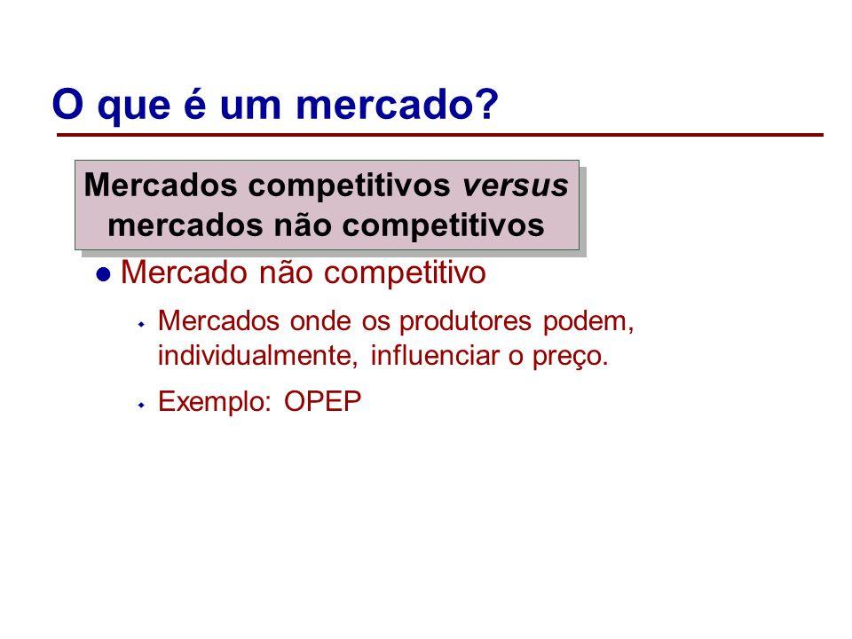 Mercados competitivos versus mercados não competitivos