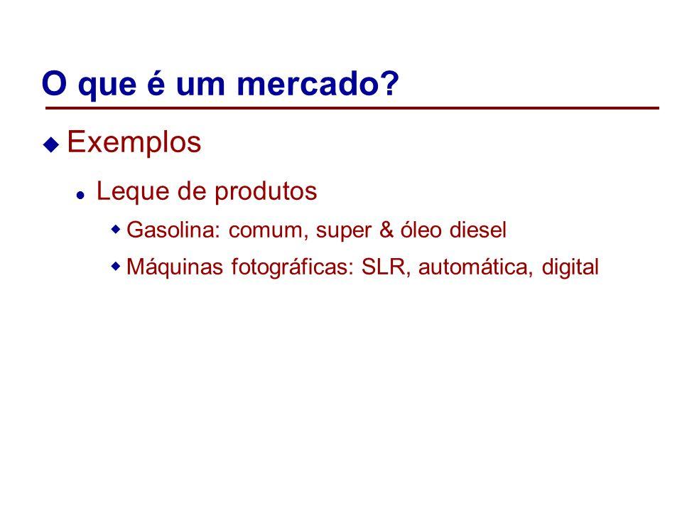 O que é um mercado Exemplos Leque de produtos