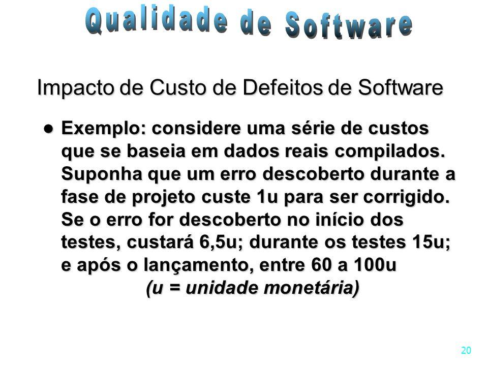 Impacto de Custo de Defeitos de Software