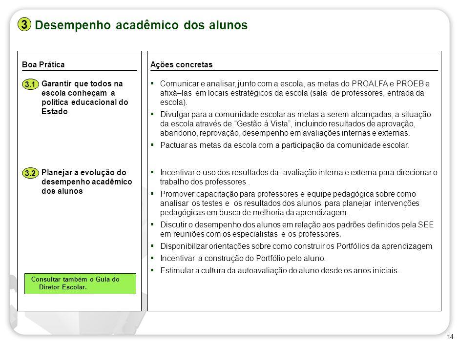 Desempenho acadêmico dos alunos