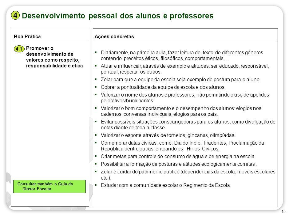 Desenvolvimento pessoal dos alunos e professores
