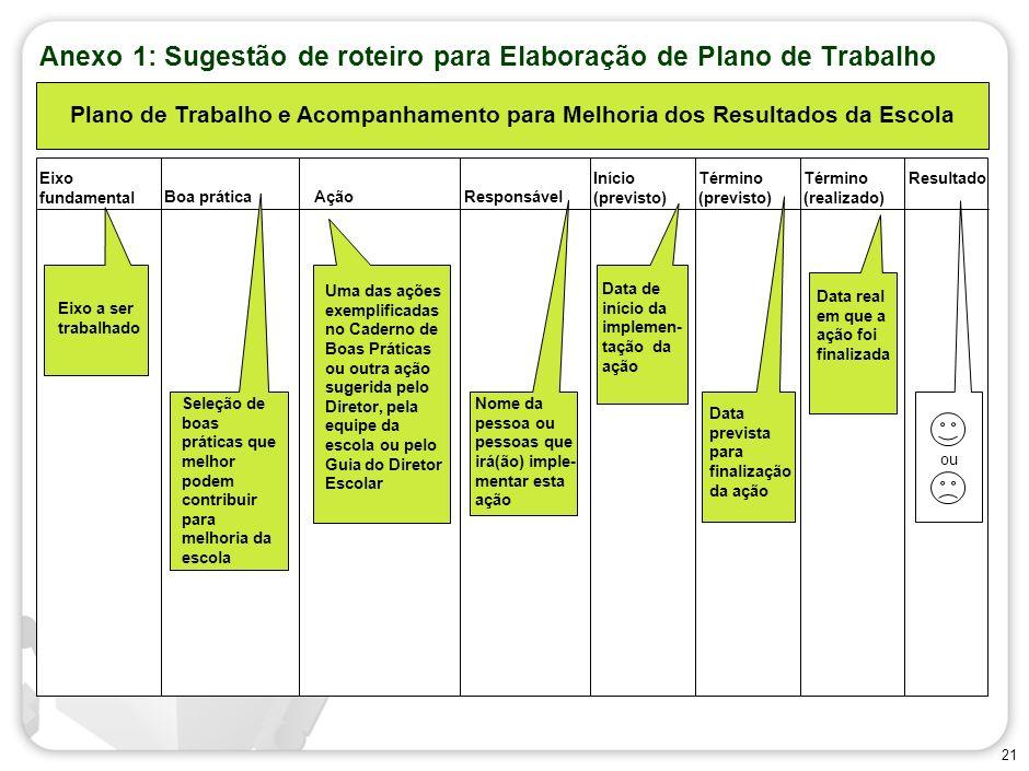 Anexo 1: Sugestão de roteiro para Elaboração de Plano de Trabalho