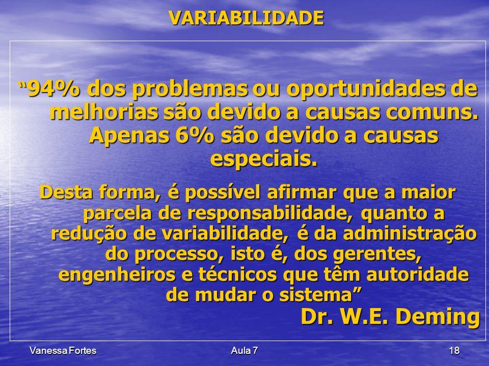 Dr. W.E. Deming VARIABILIDADE