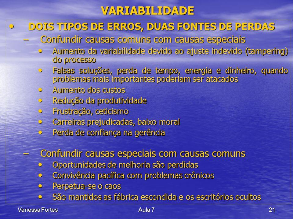 VARIABILIDADE DOIS TIPOS DE ERROS, DUAS FONTES DE PERDAS