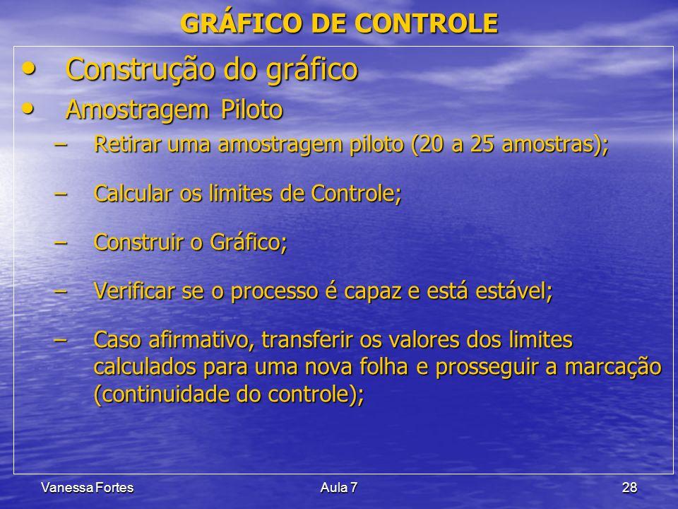 Construção do gráfico GRÁFICO DE CONTROLE Amostragem Piloto