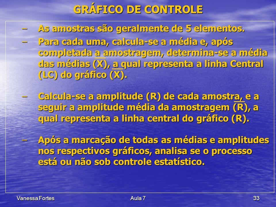 GRÁFICO DE CONTROLE As amostras são geralmente de 5 elementos.