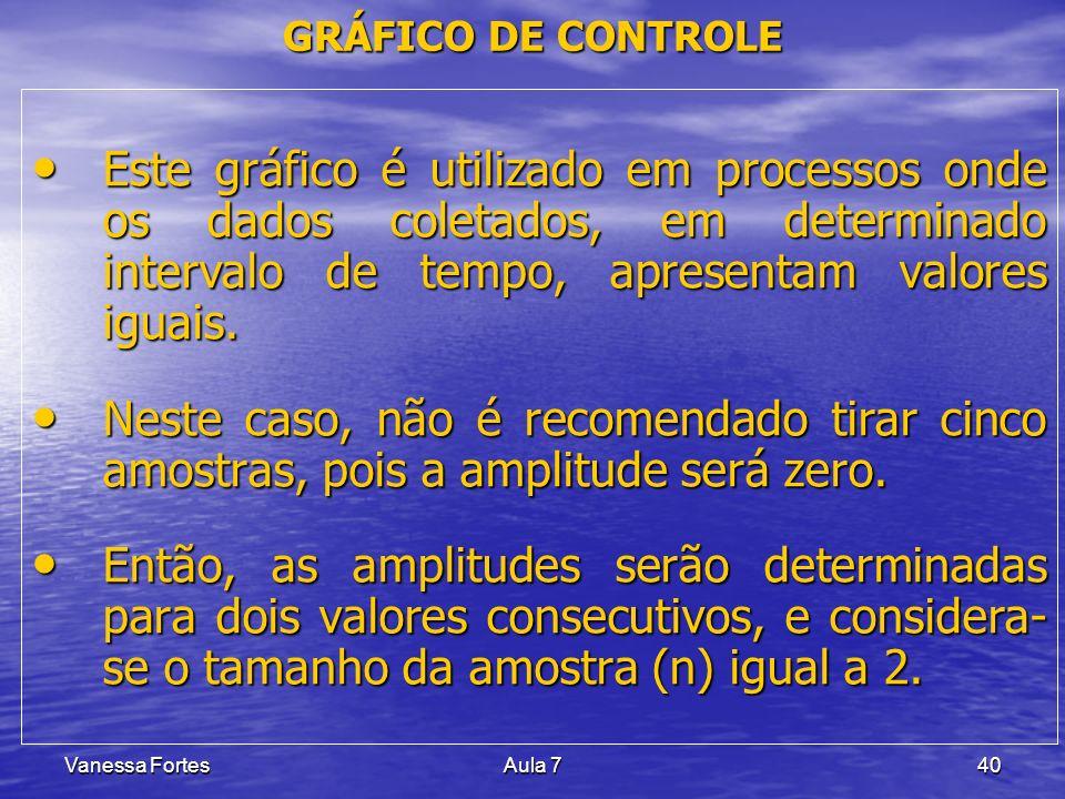 GRÁFICO DE CONTROLEEste gráfico é utilizado em processos onde os dados coletados, em determinado intervalo de tempo, apresentam valores iguais.