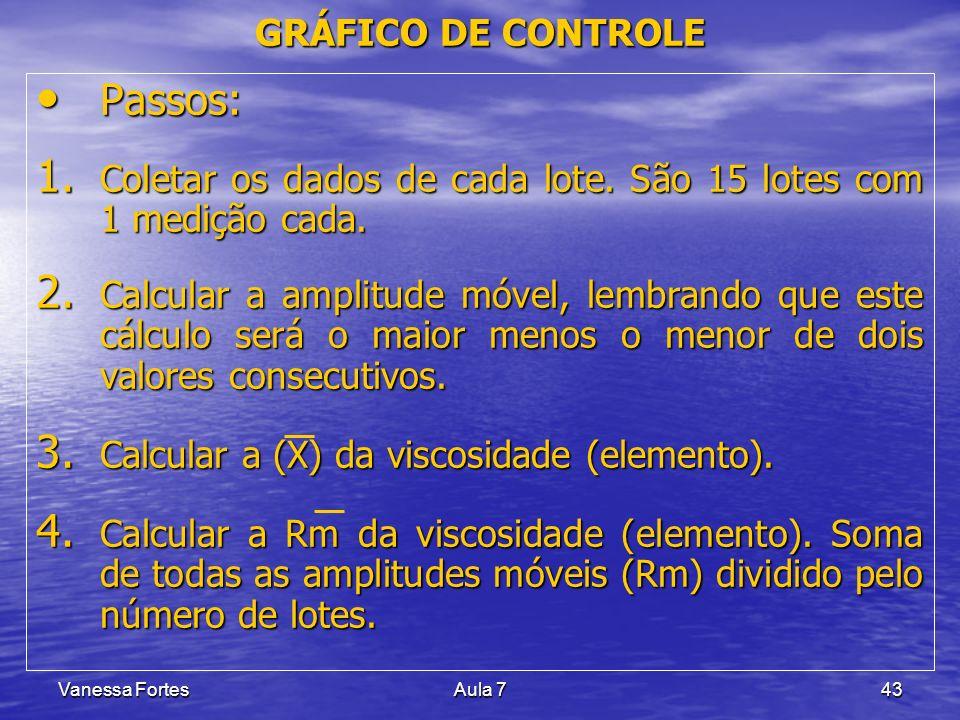 Passos: GRÁFICO DE CONTROLE
