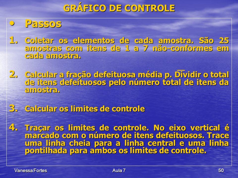 Passos GRÁFICO DE CONTROLE