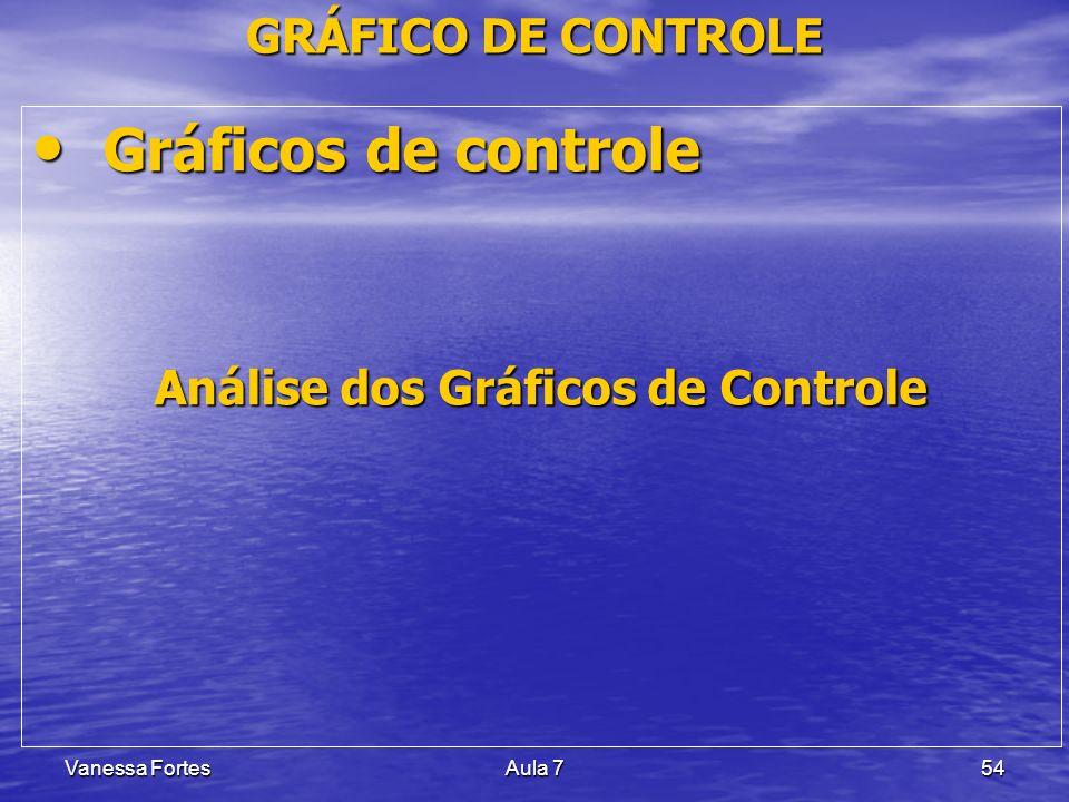 Análise dos Gráficos de Controle
