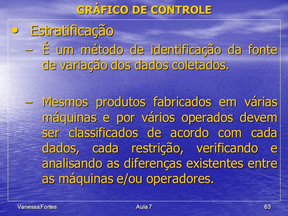 GRÁFICO DE CONTROLE Estratificação. É um método de identificação da fonte de variação dos dados coletados.