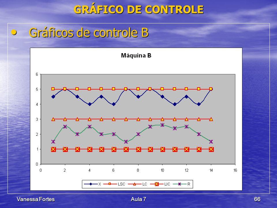 GRÁFICO DE CONTROLE Gráficos de controle B Vanessa Fortes Aula 7