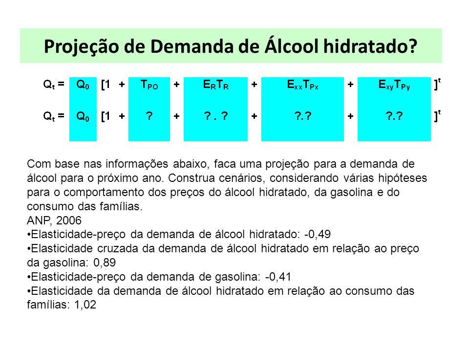 Projeção de Demanda de Álcool hidratado